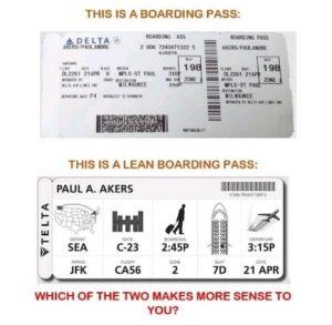 5S Coronastijl - 4-standaardiseren - boarding pass - LeanSupport
